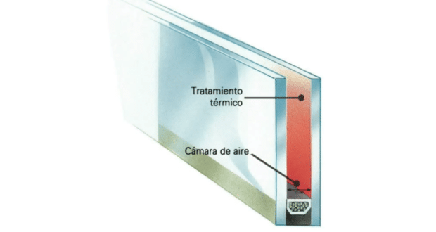 aislamiento térmico ventanas vidrio